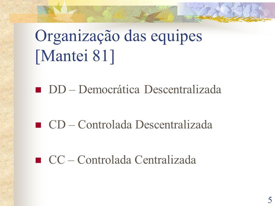 Organização das equipes [Mantei 81]